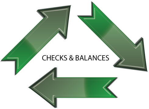 essay on checks and balances Checks and balances andrea metz pos300 arizona/federal government december 14, 2009 this essay will discuss the constitutional principle of checks and balances it will explain the concept.