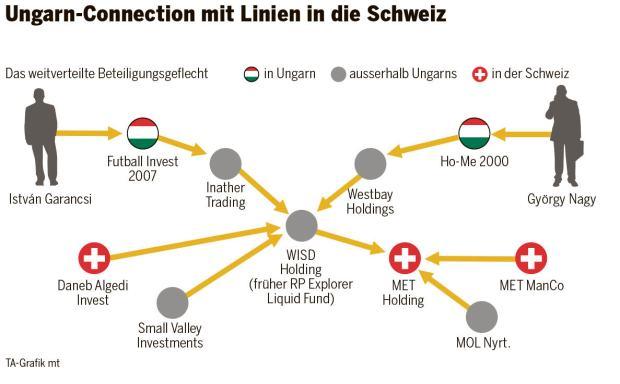 Source: www.tagesanzeiger.ch