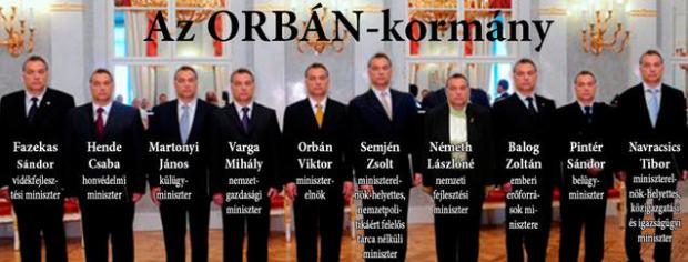 An apt description of the present Hungarian political system / Source 168 Óra